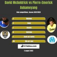David McGoldrick vs Pierre-Emerick Aubameyang h2h player stats