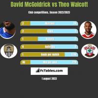 David McGoldrick vs Theo Walcott h2h player stats