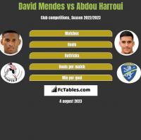 David Mendes vs Abdou Harroui h2h player stats
