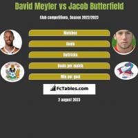 David Meyler vs Jacob Butterfield h2h player stats