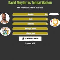David Meyler vs Tennai Watson h2h player stats