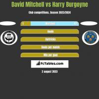 David Mitchell vs Harry Burgoyne h2h player stats