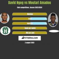 David Ngog vs Moutari Amadou h2h player stats