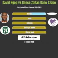 David Ngog vs Bence Zoltan Bano-Szabo h2h player stats