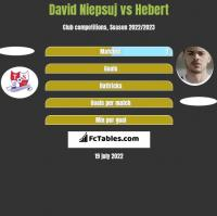 David Niepsuj vs Hebert h2h player stats
