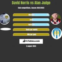 David Norris vs Alan Judge h2h player stats