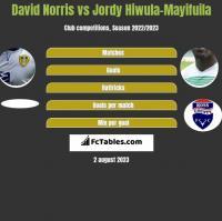 David Norris vs Jordy Hiwula-Mayifuila h2h player stats