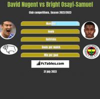 David Nugent vs Bright Osayi-Samuel h2h player stats