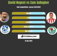 David Nugent vs Sam Gallagher h2h player stats
