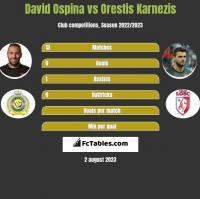 David Ospina vs Orestis Karnezis h2h player stats