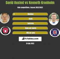 David Ousted vs Kenneth Kronholm h2h player stats