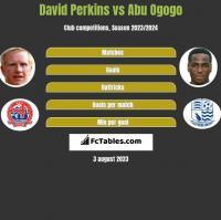 David Perkins vs Abu Ogogo h2h player stats