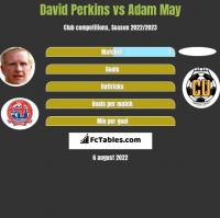 David Perkins vs Adam May h2h player stats