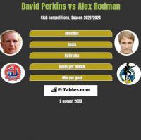 David Perkins vs Alex Rodman h2h player stats