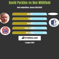 David Perkins vs Ben Whitfield h2h player stats
