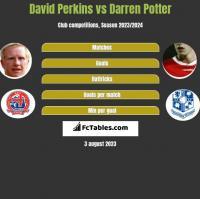 David Perkins vs Darren Potter h2h player stats