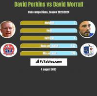 David Perkins vs David Worrall h2h player stats