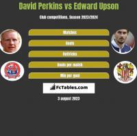 David Perkins vs Edward Upson h2h player stats