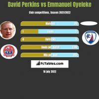 David Perkins vs Emmanuel Oyeleke h2h player stats
