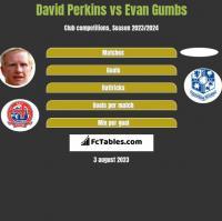 David Perkins vs Evan Gumbs h2h player stats