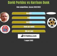 David Perkins vs Harrison Dunk h2h player stats