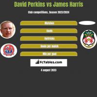 David Perkins vs James Harris h2h player stats