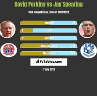 David Perkins vs Jay Spearing h2h player stats