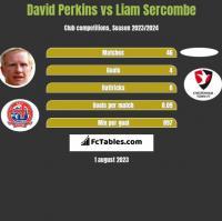 David Perkins vs Liam Sercombe h2h player stats