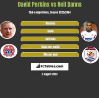 David Perkins vs Neil Danns h2h player stats