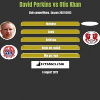 David Perkins vs Otis Khan h2h player stats