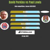 David Perkins vs Paul Lewis h2h player stats