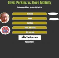 David Perkins vs Steve McNulty h2h player stats