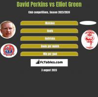 David Perkins vs Elliot Green h2h player stats