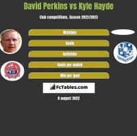 David Perkins vs Kyle Hayde h2h player stats