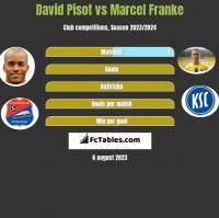 David Pisot vs Marcel Franke h2h player stats
