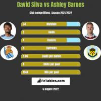David Silva vs Ashley Barnes h2h player stats