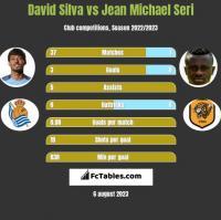 David Silva vs Jean Michael Seri h2h player stats