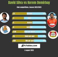 David Silva vs Kerem Demirbay h2h player stats