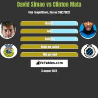David Simao vs Clinton Mata h2h player stats