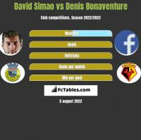 David Simao vs Denis Bonaventure h2h player stats