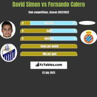 David Simon vs Fernando Calero h2h player stats