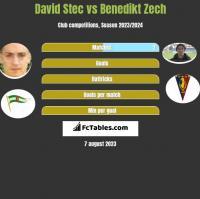 David Stec vs Benedikt Zech h2h player stats