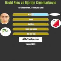 David Stec vs Djordje Crnomarkovic h2h player stats