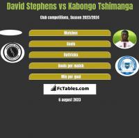 David Stephens vs Kabongo Tshimanga h2h player stats
