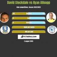 David Stockdale vs Ryan Allsopp h2h player stats