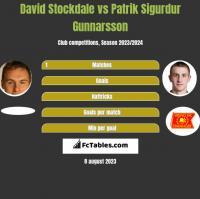 David Stockdale vs Patrik Sigurdur Gunnarsson h2h player stats