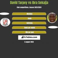 David Tarpey vs Ibra Sekajja h2h player stats