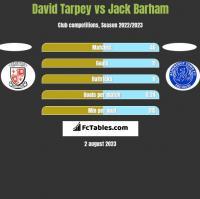 David Tarpey vs Jack Barham h2h player stats