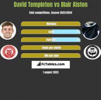 David Templeton vs Blair Alston h2h player stats