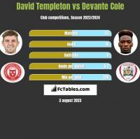 David Templeton vs Devante Cole h2h player stats